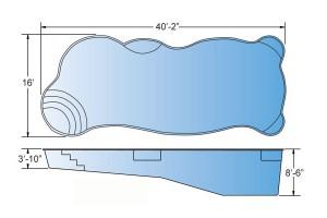 Geneis Fiberglass Pool Shape