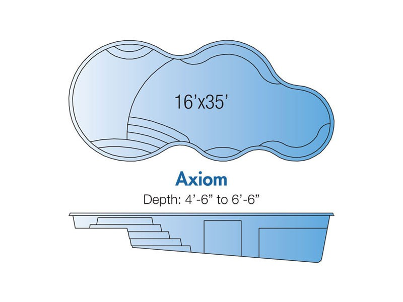 Axiom pool shape from Trilogy Pools