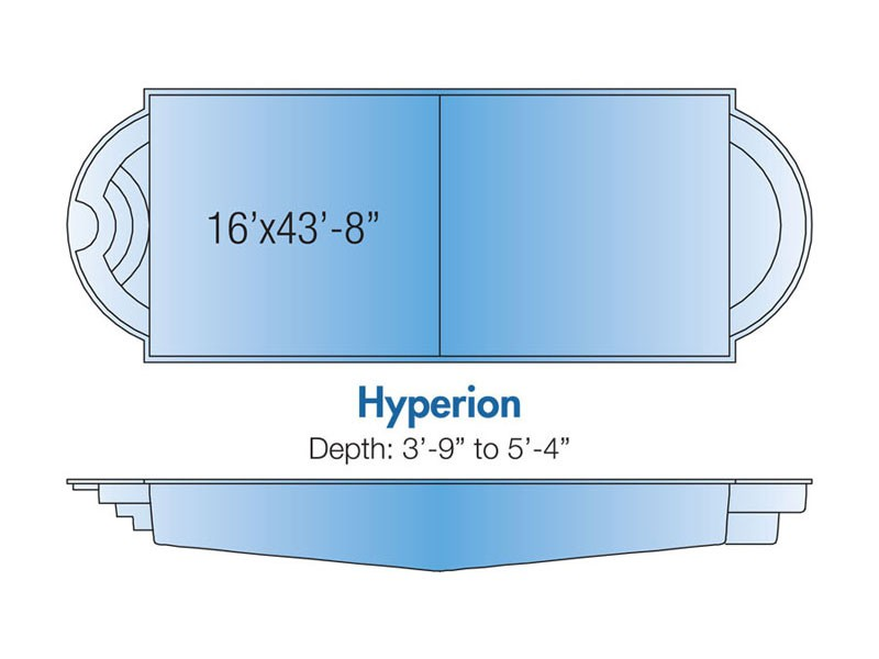 Hyperion Trilogy pool design