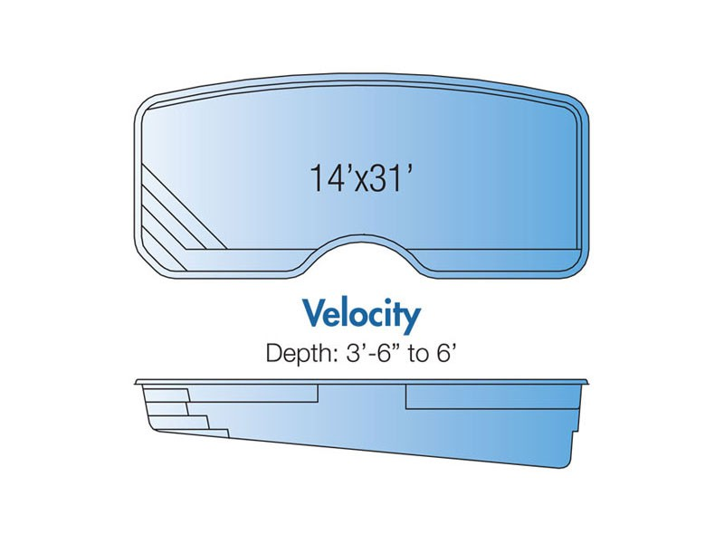 Trilogy Pools Velocity pool design