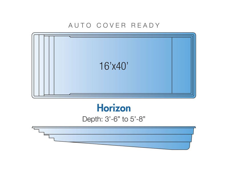 Horizon Trilogy pool design